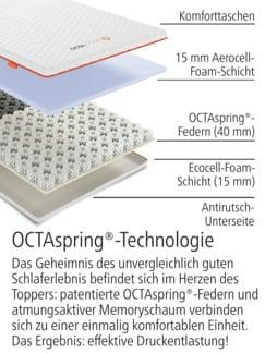 Soft-Spring-Topper de Luxe Weiß Detail 4
